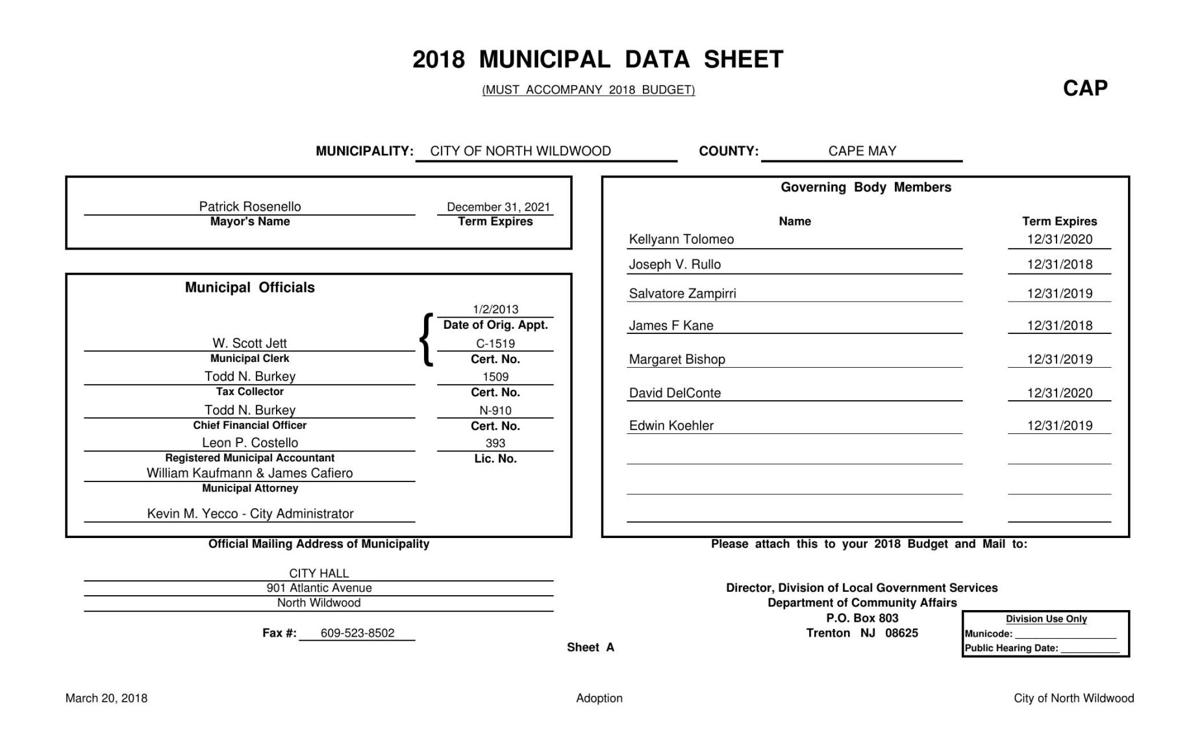North Wildwood Adopted Budget 2018