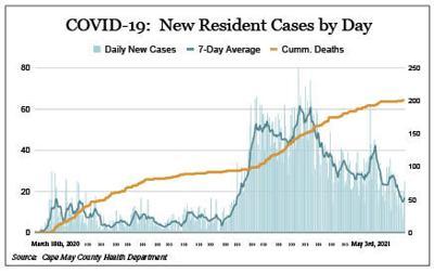 covid chart 5.5.21.jpg