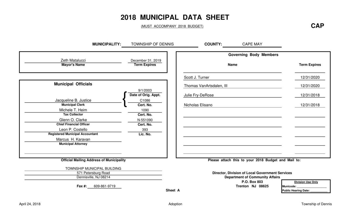 Dennis Township Adopted Budget 2018