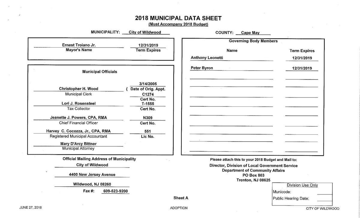 Wildwood Adopted Budget 2018