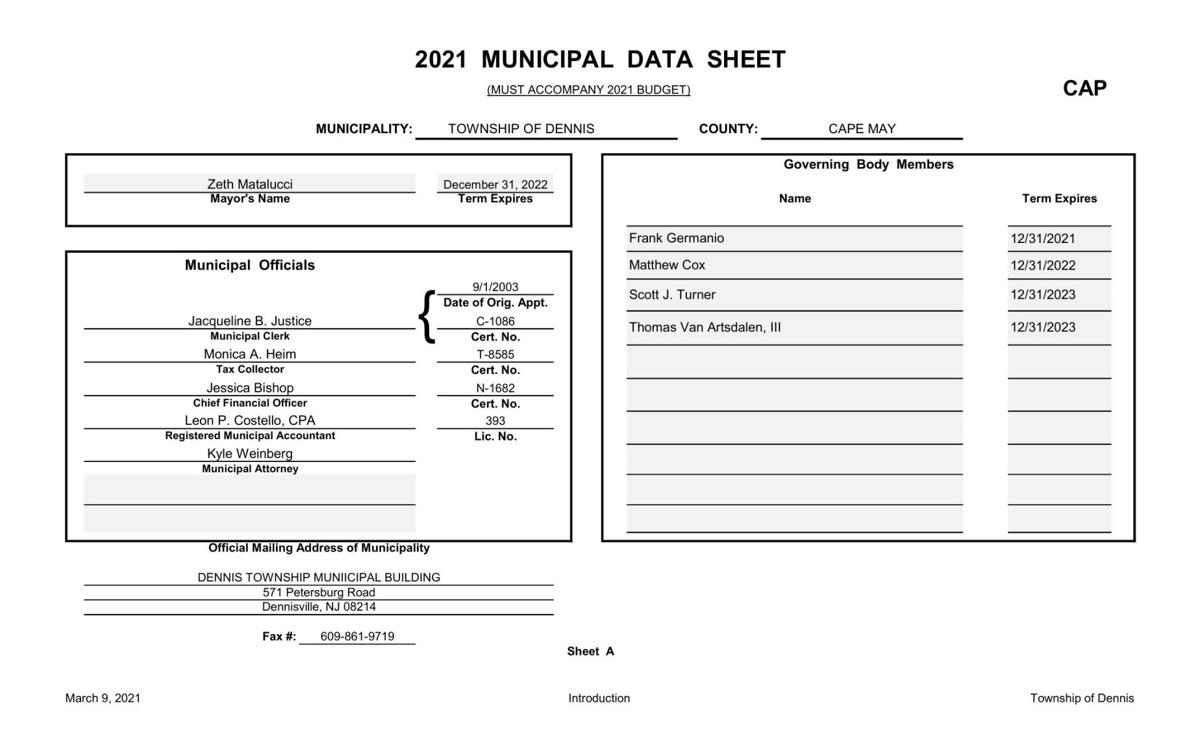Dennis Township Introduced Budget 2021
