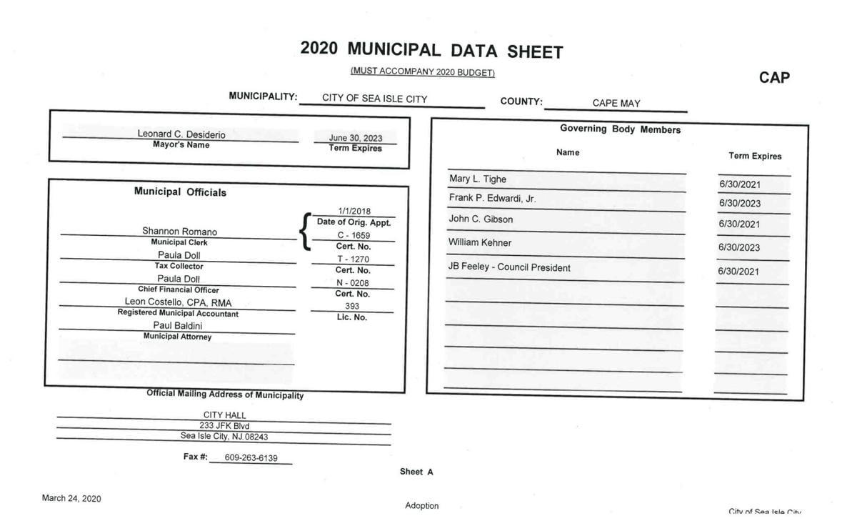 Sea Isle City Adopted Budget 2020
