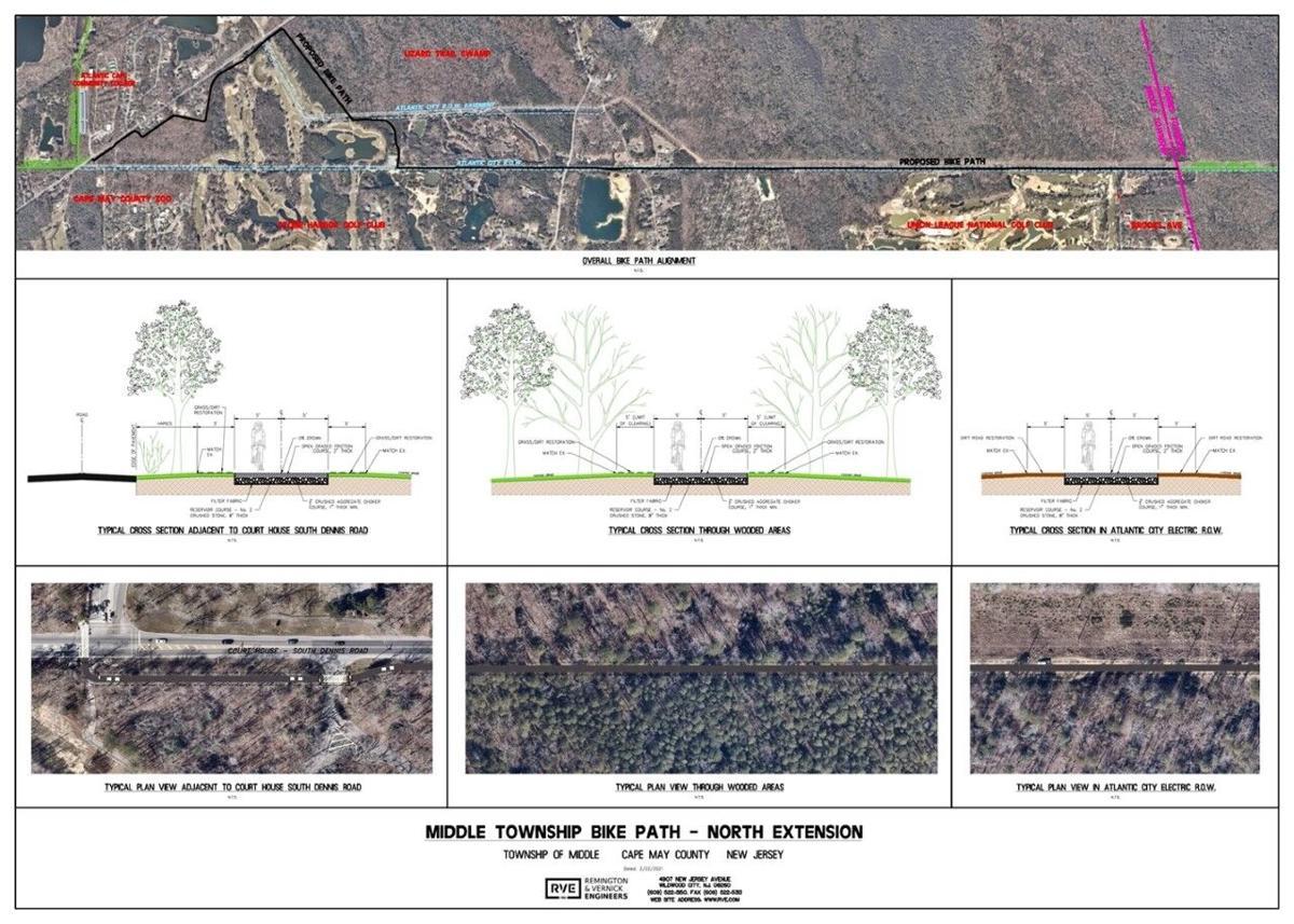 Middle Bike Path Diagram - 7-22-21