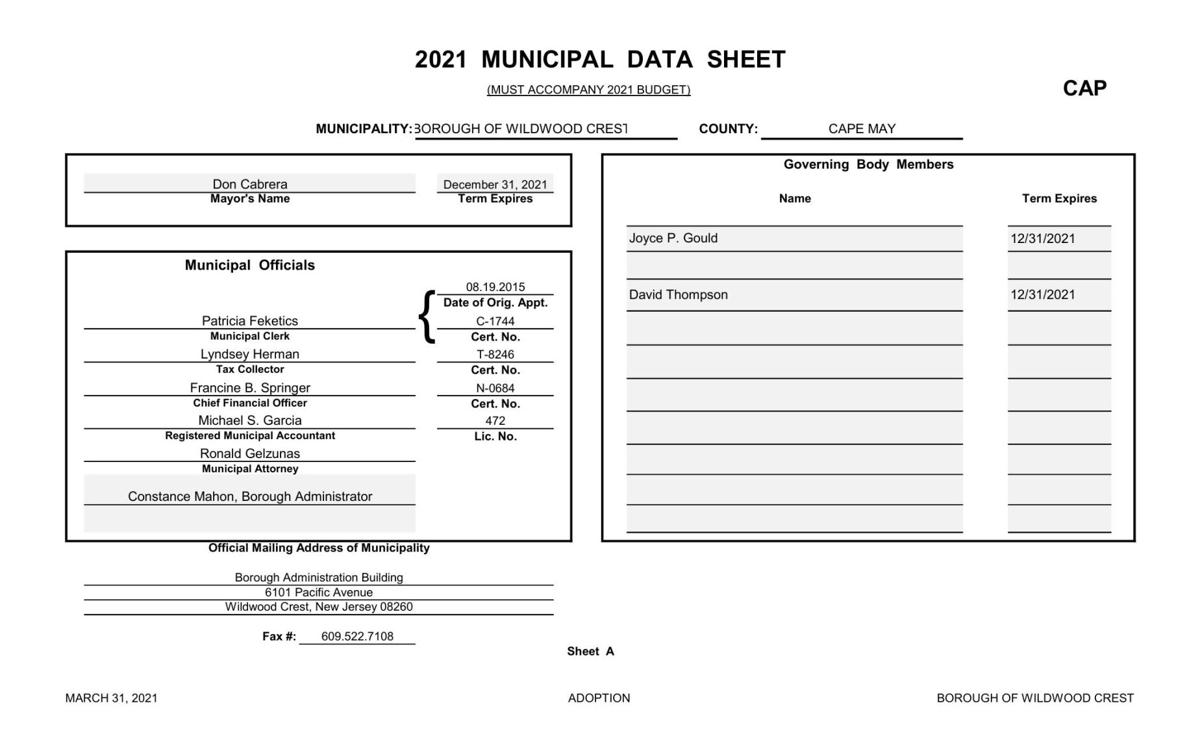 Wildwood Crest 2021 Adopted Budget