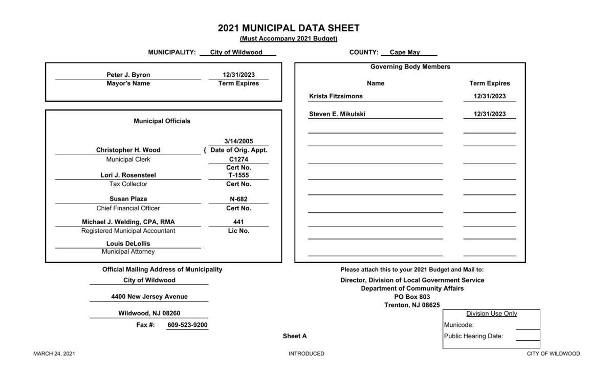 Wildwood 2021 Introduced Budget