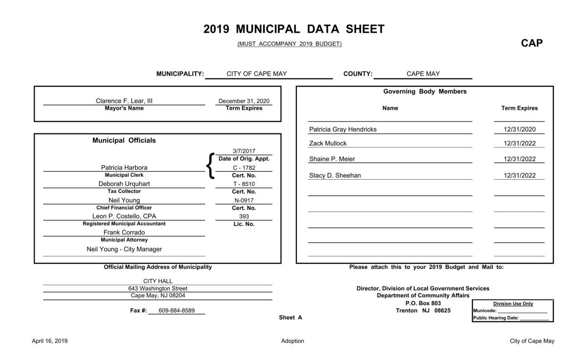 Cape May Adopted Budget 2019