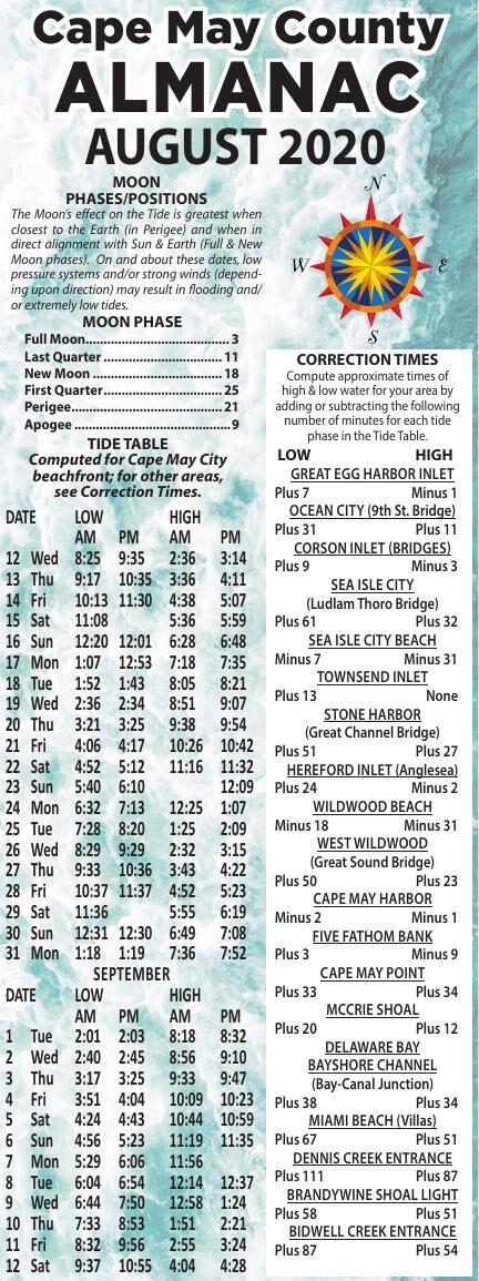 Almanac for 8-12-2020