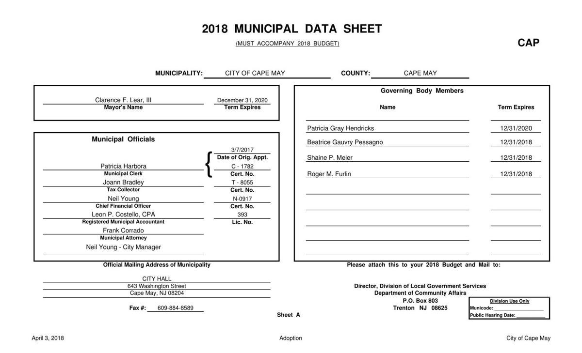 Cape May Adopted Budget 2018