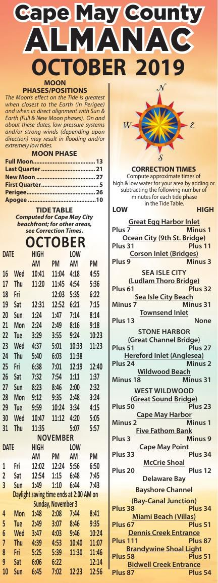 Almanac for 10-16-2019