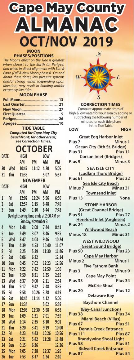 Almanac for 10-30-2019
