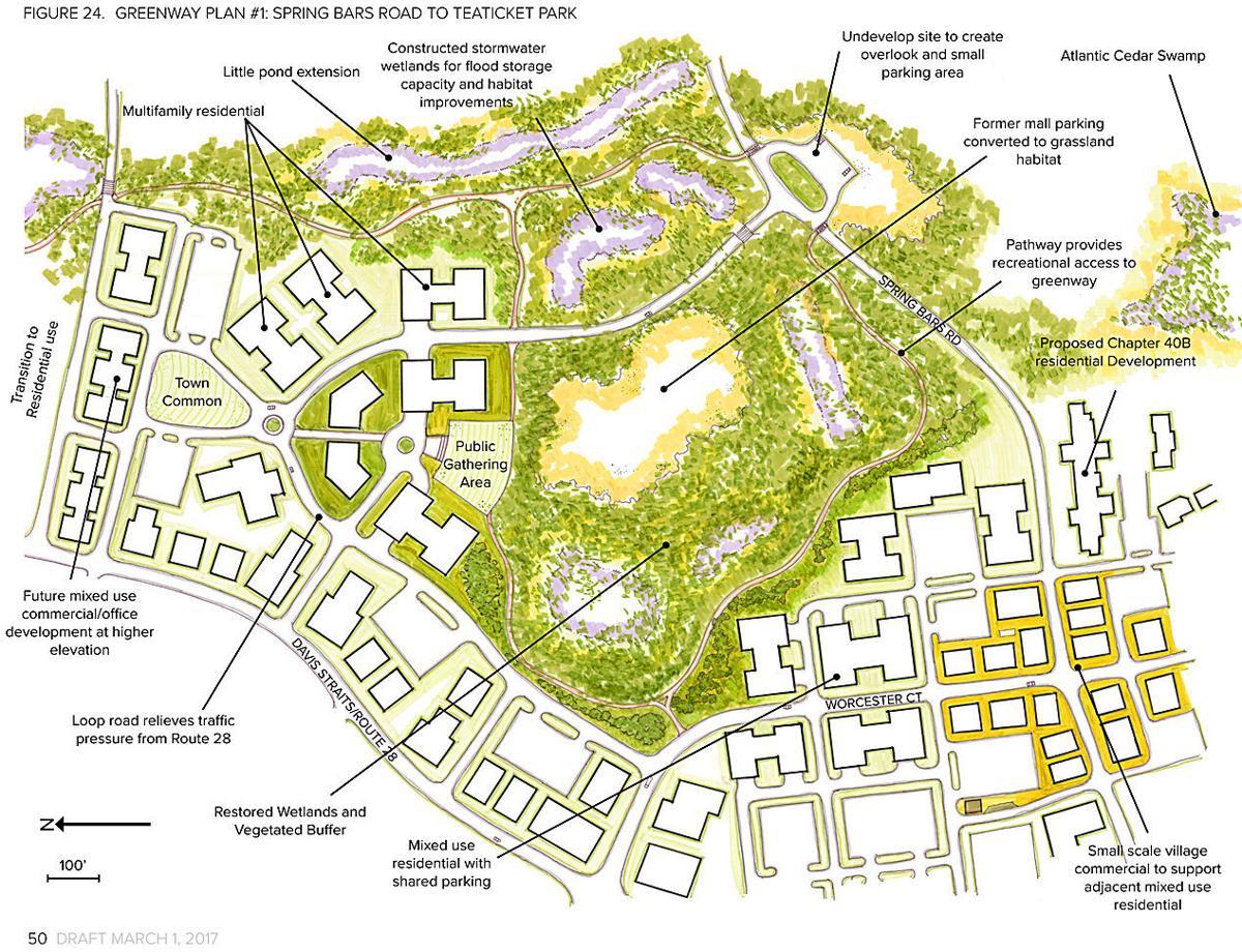Davis Straits Plan