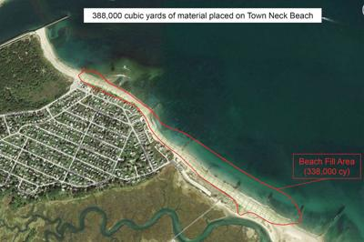 Town Neck Beach Fill Area