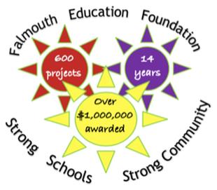 Falmouth Education Foundation