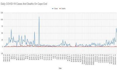 covid graph 1119 take 3