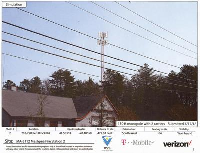 Cell Tower Rendering
