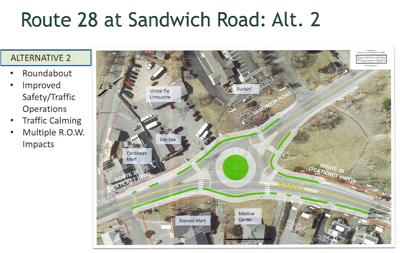 Roundabout At Sandwich Road Concept