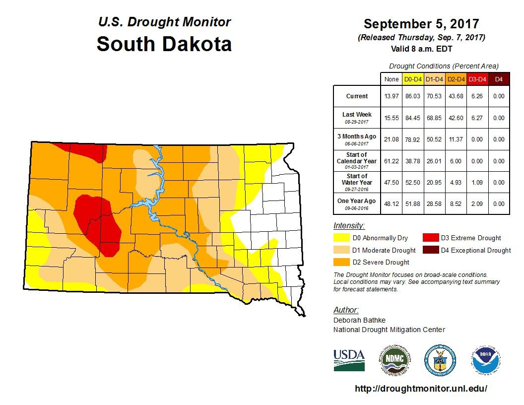 South Dakota corn, soybean maturity continue to lag