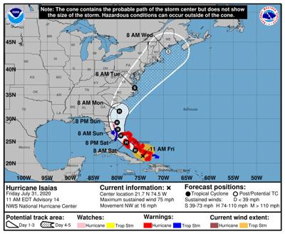 Hurricane Isaias may reach North Carolina, rip currents likely this weekend