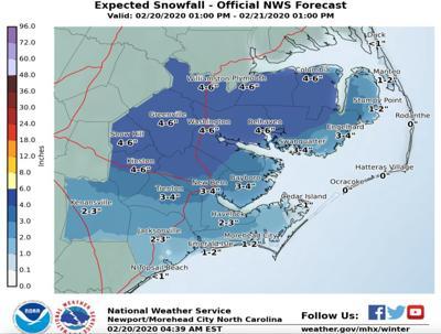 NWS Snowfall Forecast