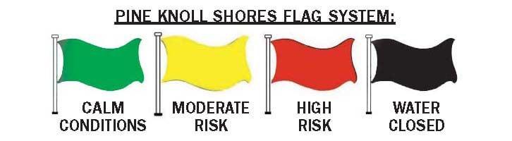 PKS Flag System