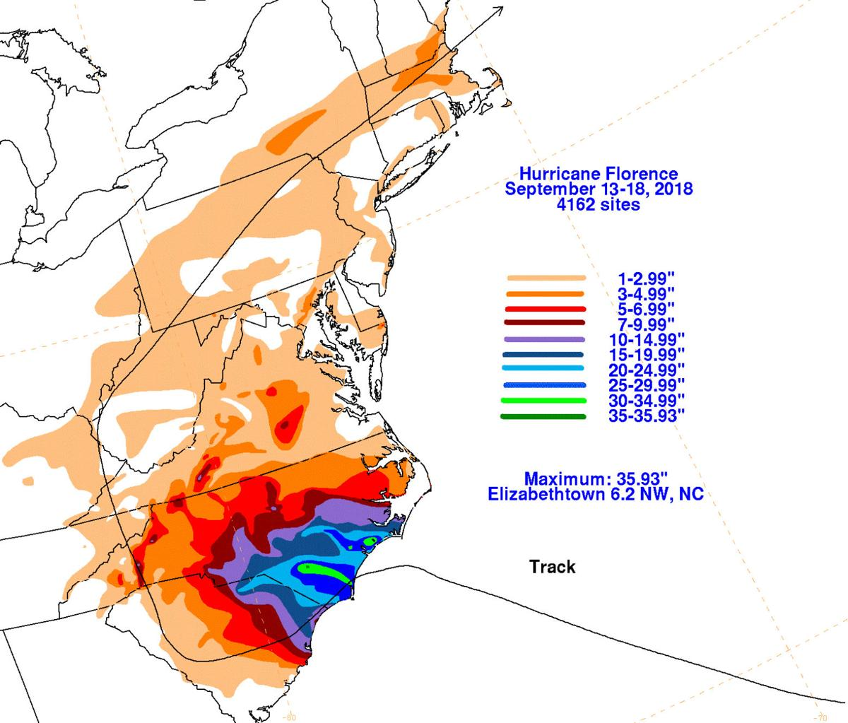 Rainfall during Florence