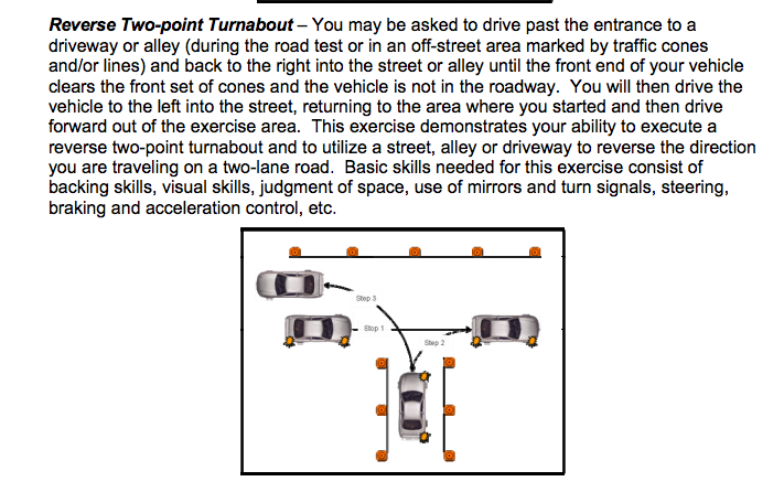 Reverse 2 Point Turnaround Replaces Parallel Parking Test