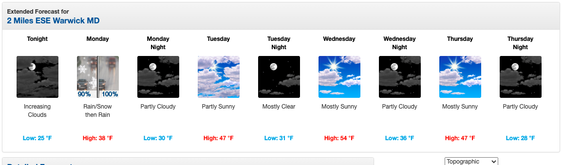 Southern Cecil County forecast means more rain than snow Monday