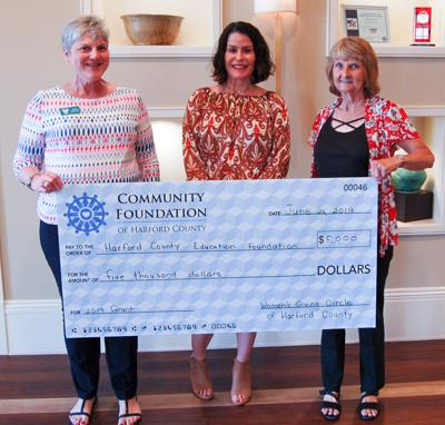The Women's Giving Circle of Harford County