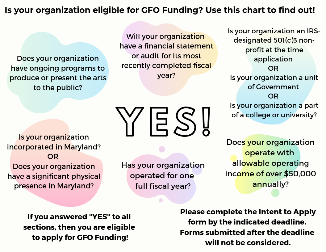 Does your non-profit qualify for MSAC grant money?