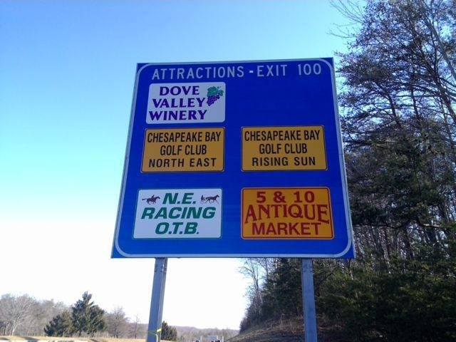 Signs of attractions