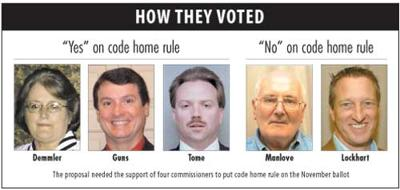 Lack of support kills code home rule