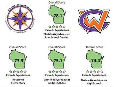 CWASD_scoreboard