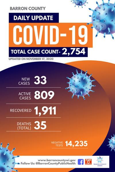CoVID-Nov. 18, 2020
