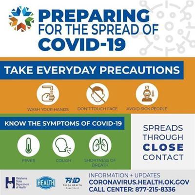 Preparing for the spread of COVID-19