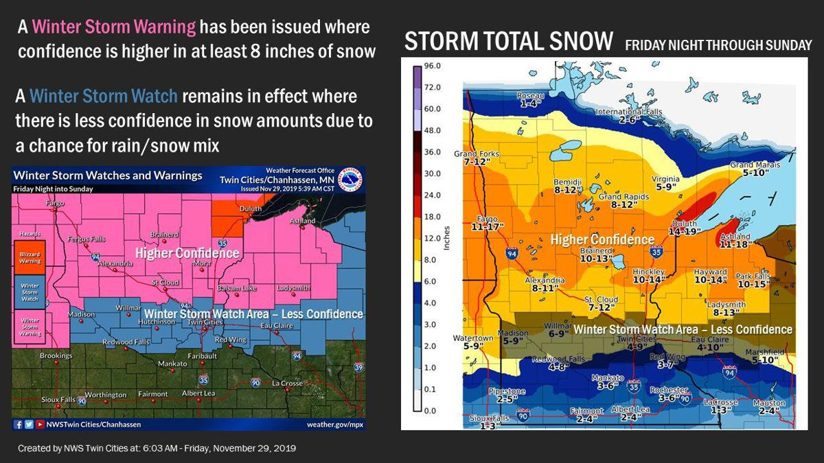 National Weather Service northern Wisconsin, Minnesota forecast graphic 11-29-19