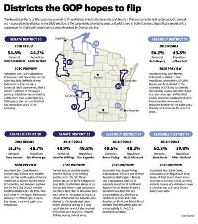 Districts the GOP hopes to flip