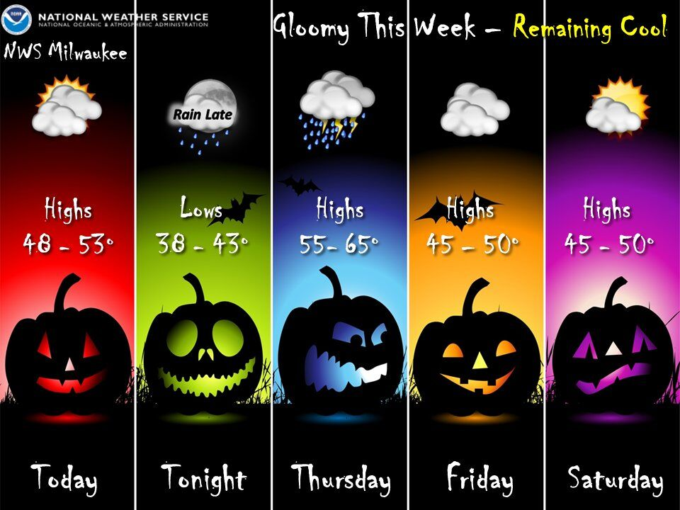 National Weather Service forecast 10-21-20