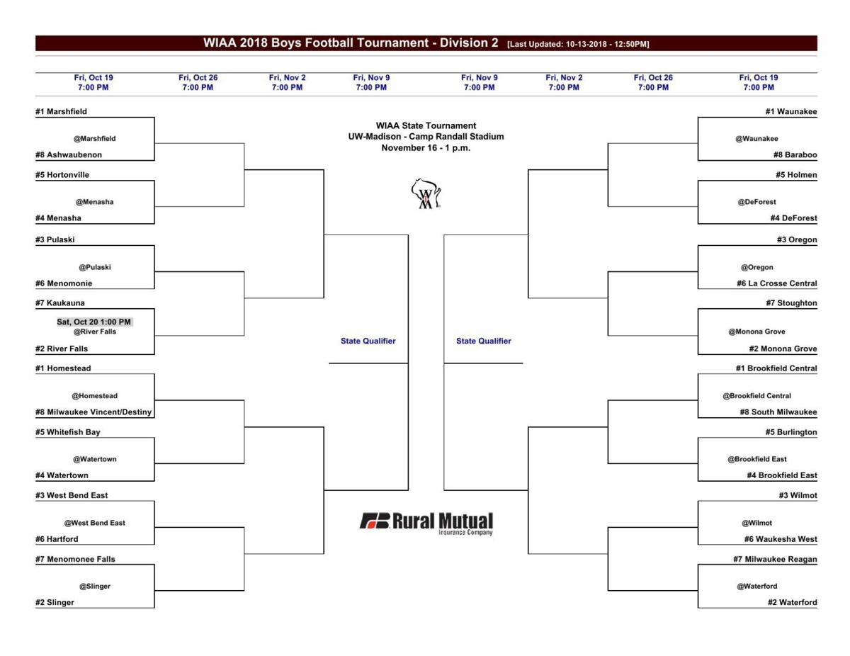 Division 2 Football Playoff Bracket.pdf