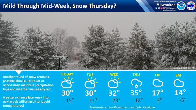 National Weather Service forecast graphic 2-1-21