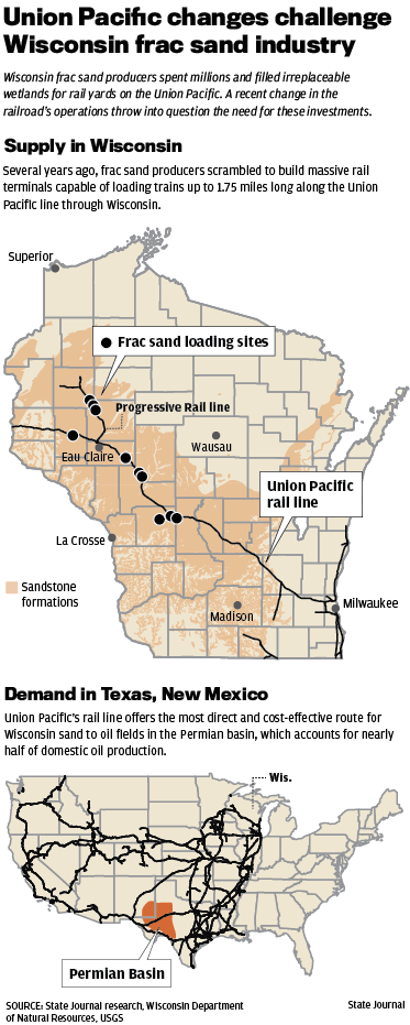 Union Pacific changes challenge Wisconsin fac sand industry