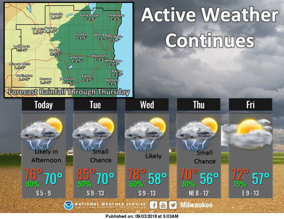 National Weather Service forecast graphic 9-3-18
