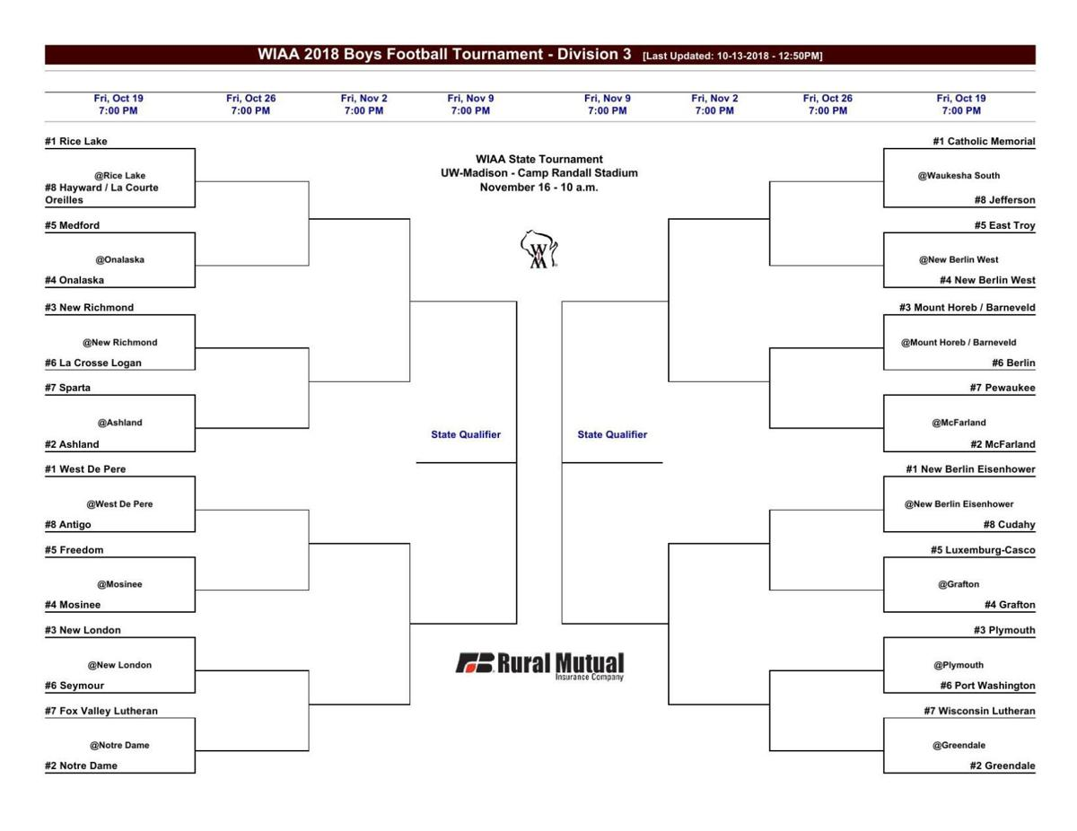 Division 3 Football Playoff Bracket.pdf