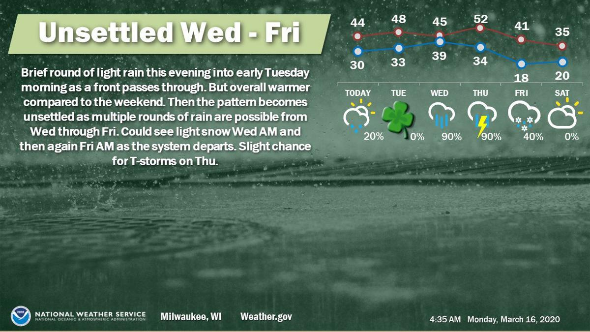 National Weather Service forecast graphic 3-16-20