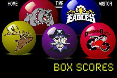 Box Scores