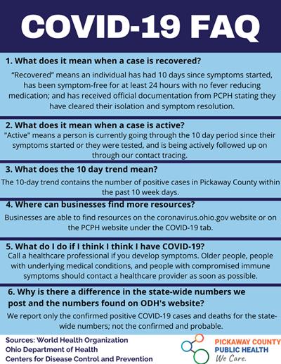 PCPH COVID-19 FAQ