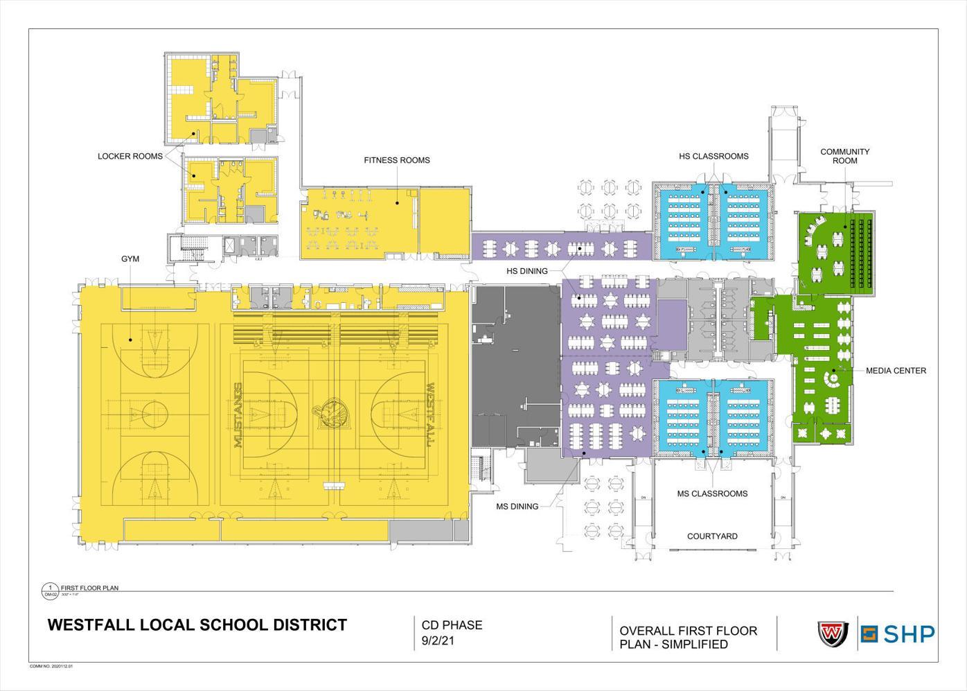 New construction plans