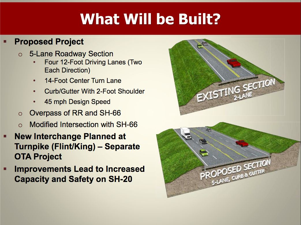 Highway 20 Project