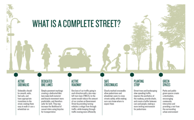 City embraces Complete Streets Program