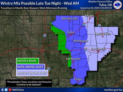 Wintry Mix Possible