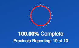 100% complete
